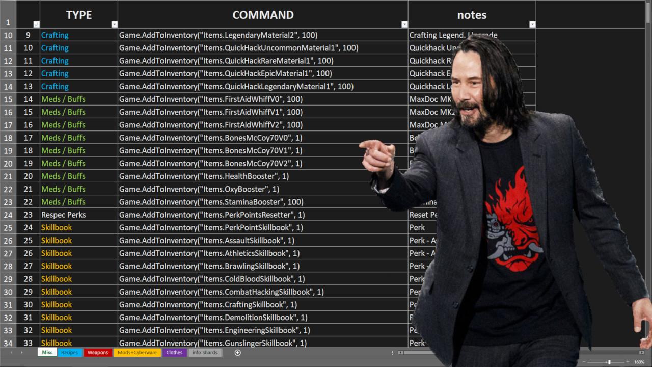 Categorized Items Hash List