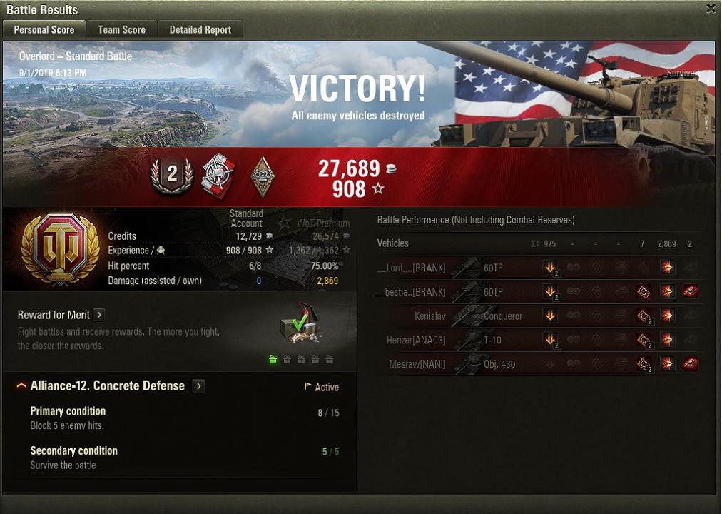 Nation Flag Battle Results ++